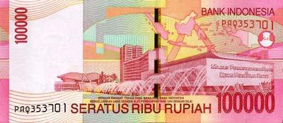 Indonésie : La Rupiah - Monnaie Indonésienne